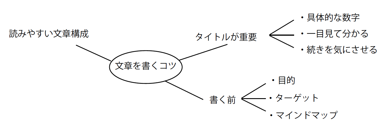 スクリーンショット 2015-01-23 20.30.57
