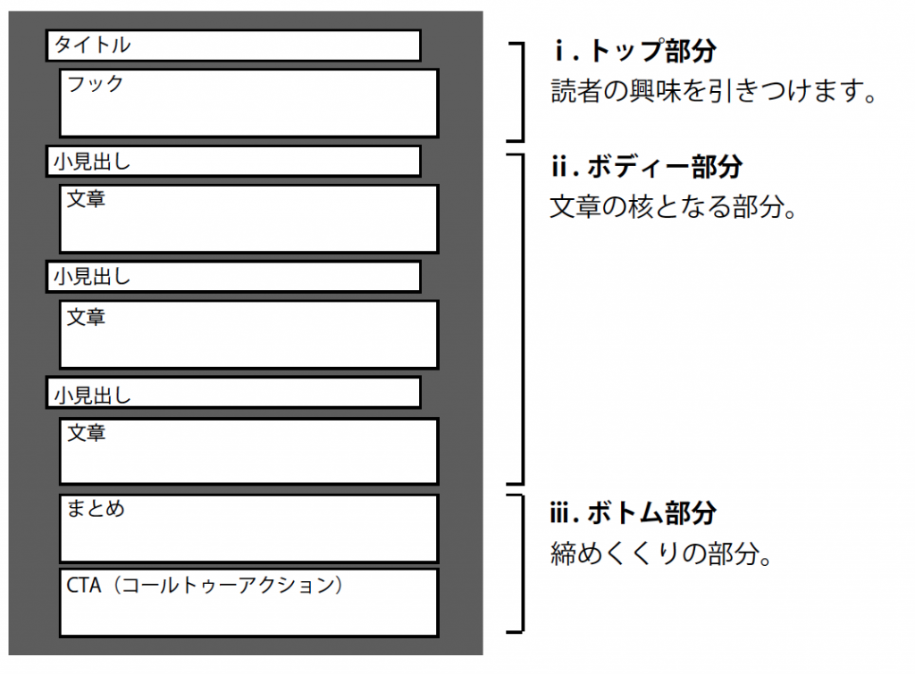 スクリーンショット 2015-01-23 21.49.43
